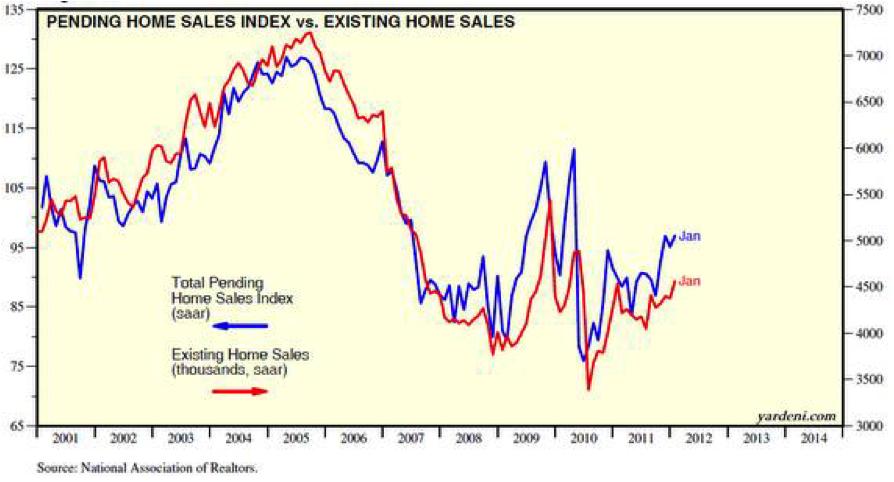 v1_i7_home_sales